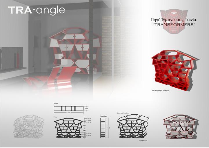 TRA-angle