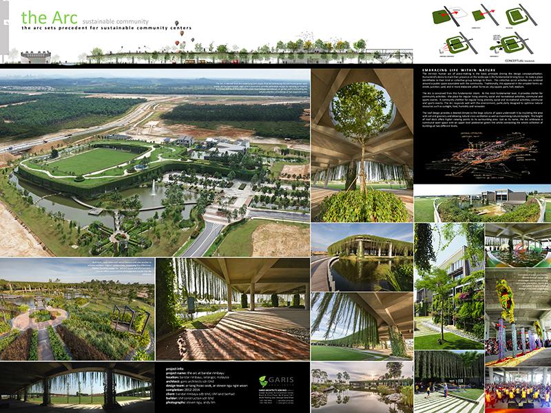 The Arc Sustainable Community - Garis Architects